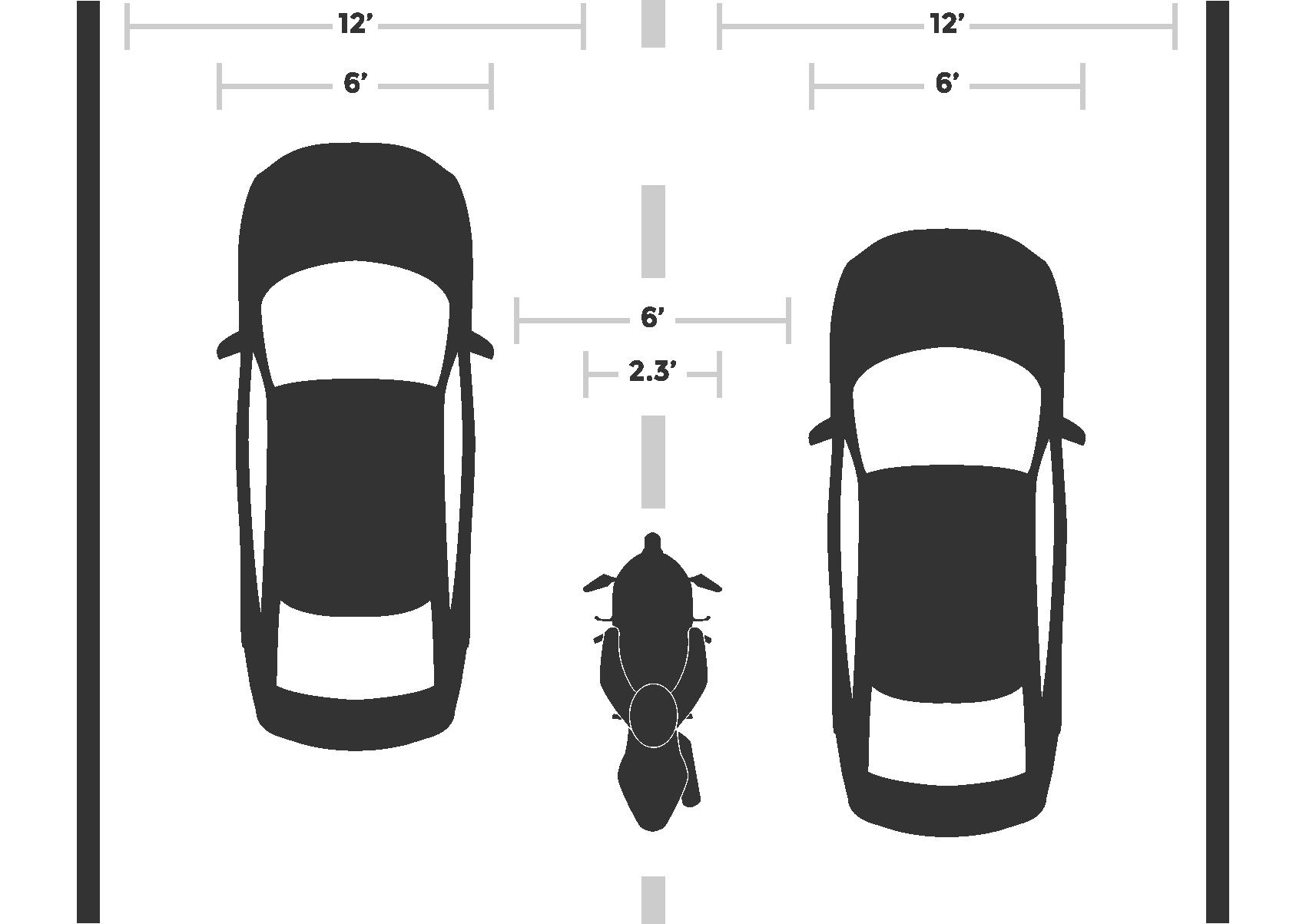 Car Lanes Feet